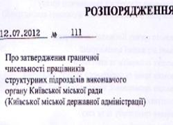 Попов перед выборами затеял массовые чистки в управлениях КГГА