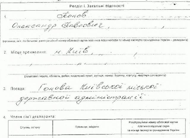 В прошлом году Попов заработал 217 тыс. гривен