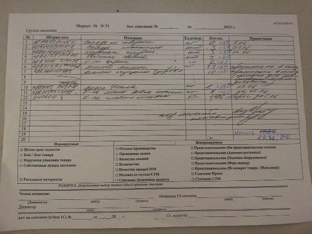 В маркете около КПИ нашли просроченный товар на сумму 1200 грн.