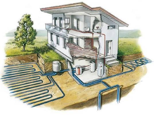 Бурение скважин для установки тепловых насосов