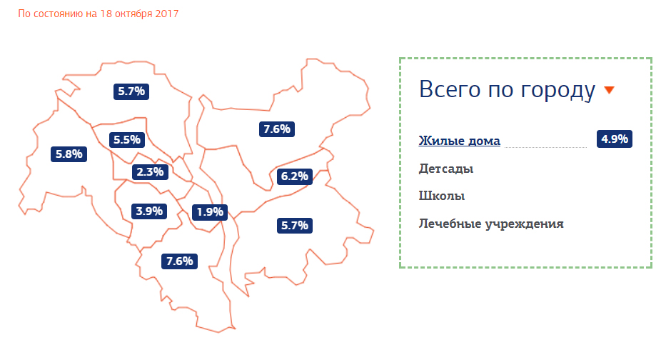 К отоплению в Киеве подключено лишь 5% жилого фонда