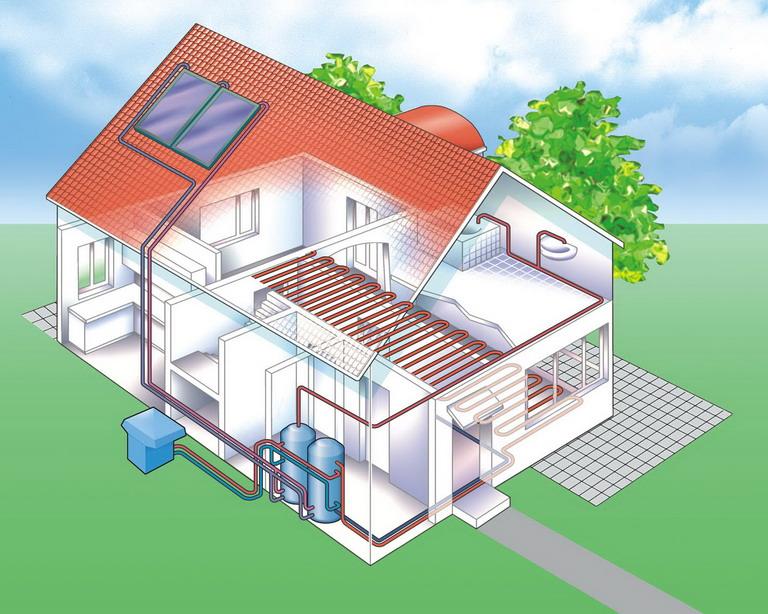 """Тепловой насос """"воздух-воздух"""": преимущества"""