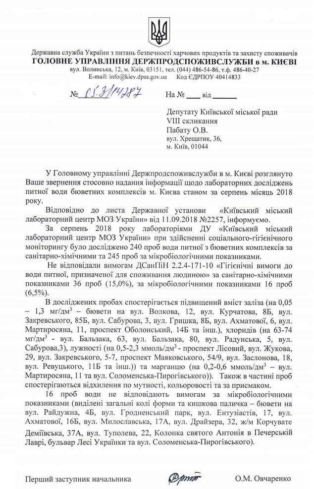 Киевлян предупреждают об опасной воде из бюветов