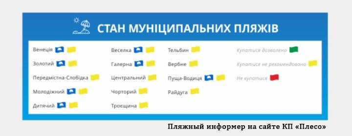 Киевлянам рекомендуют не купаться на пляжах - обнаружена кишечная палочка